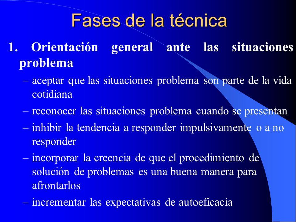 Fases de la técnica 1. Orientación general ante las situaciones problema. aceptar que las situaciones problema son parte de la vida cotidiana.