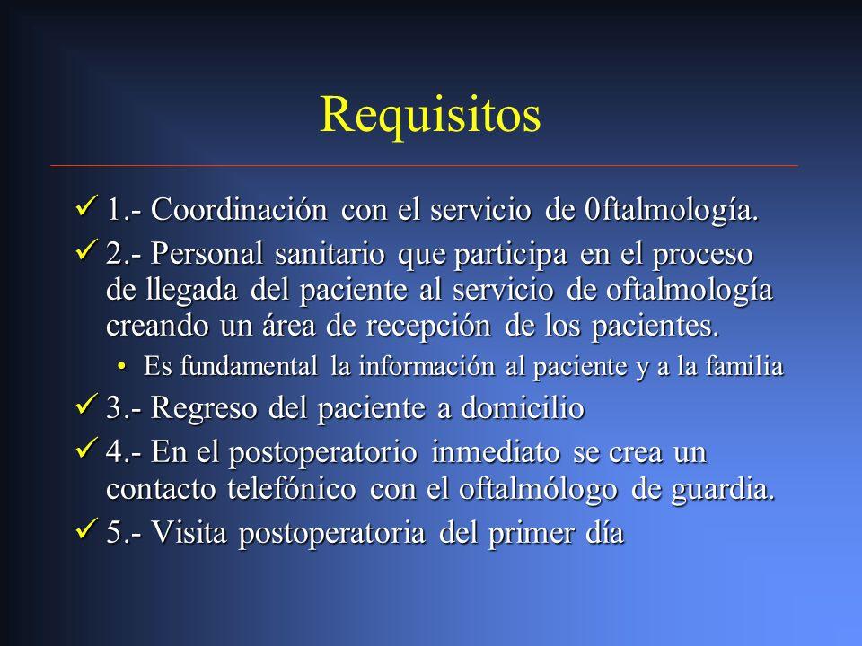 Requisitos 1.- Coordinación con el servicio de 0ftalmología.