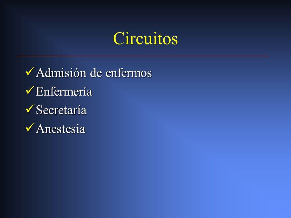 Circuitos Admisión de enfermos Enfermería Secretaría Anestesia