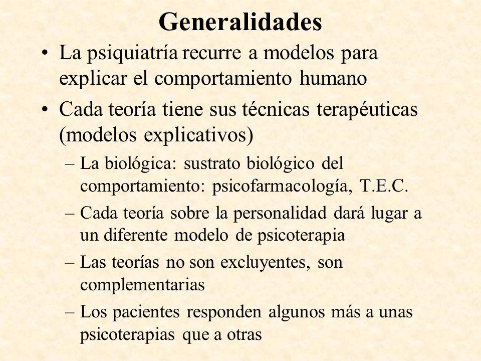 Generalidades La psiquiatría recurre a modelos para explicar el comportamiento humano.