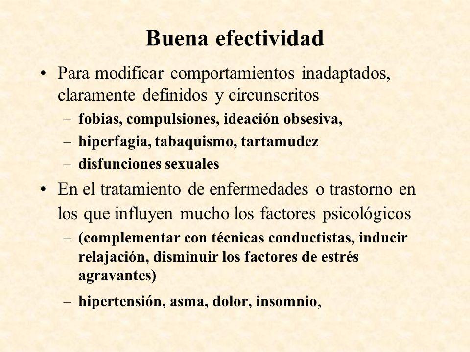 Buena efectividadPara modificar comportamientos inadaptados, claramente definidos y circunscritos. fobias, compulsiones, ideación obsesiva,