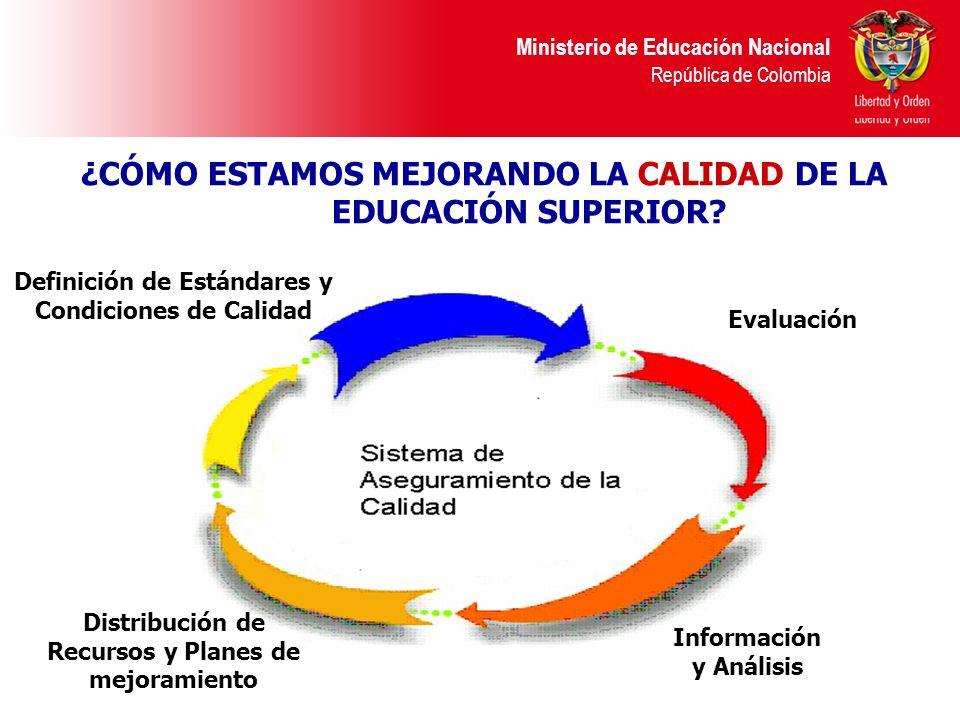 ¿CÓMO ESTAMOS MEJORANDO LA CALIDAD DE LA EDUCACIÓN SUPERIOR