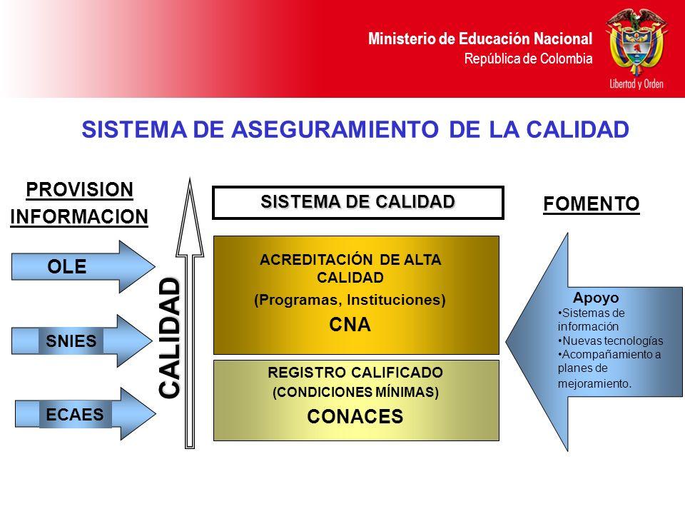 CALIDAD SISTEMA DE ASEGURAMIENTO DE LA CALIDAD PROVISION INFORMACION