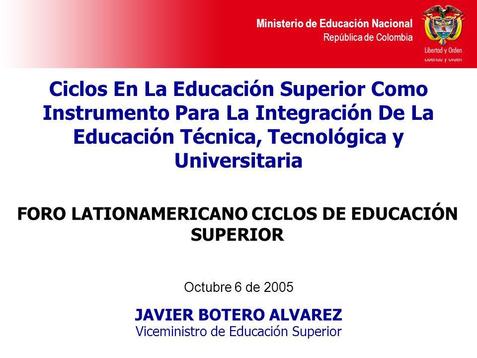 FORO LATIONAMERICANO CICLOS DE EDUCACIÓN SUPERIOR
