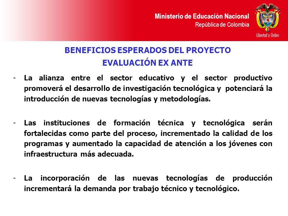 BENEFICIOS ESPERADOS DEL PROYECTO EVALUACIÓN EX ANTE