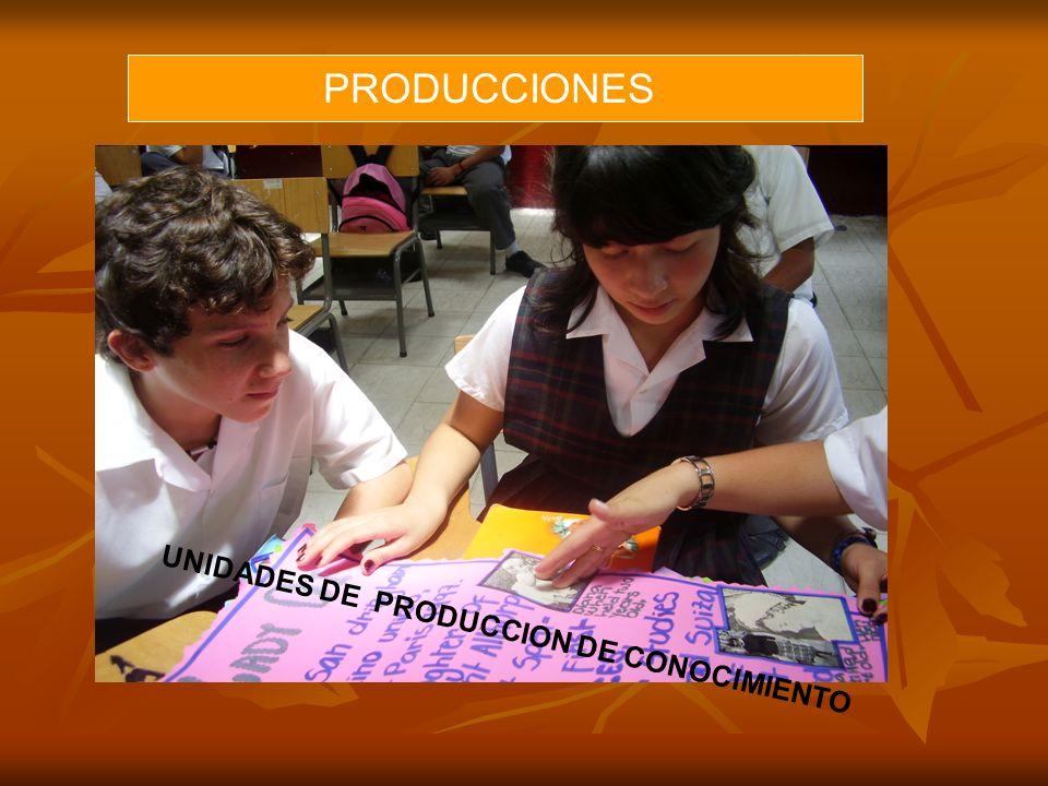 PRODUCCIONES UNIDADES DE PRODUCCION DE CONOCIMIENTO