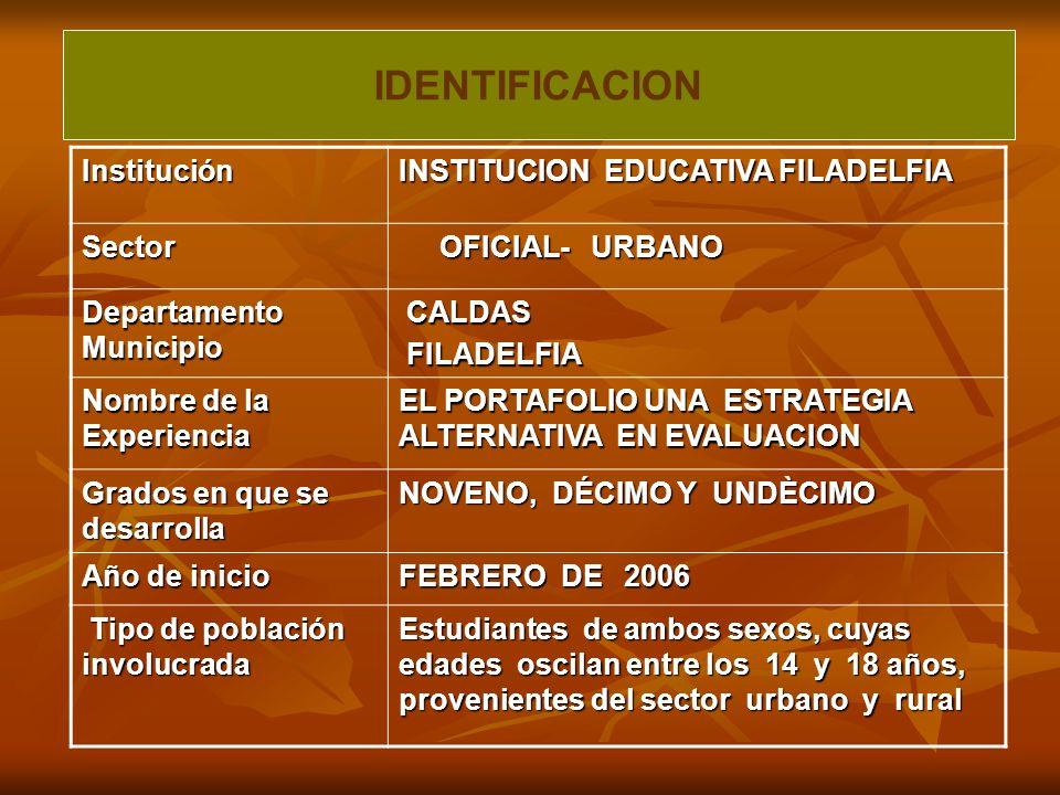 IDENTIFICACION Institución INSTITUCION EDUCATIVA FILADELFIA Sector