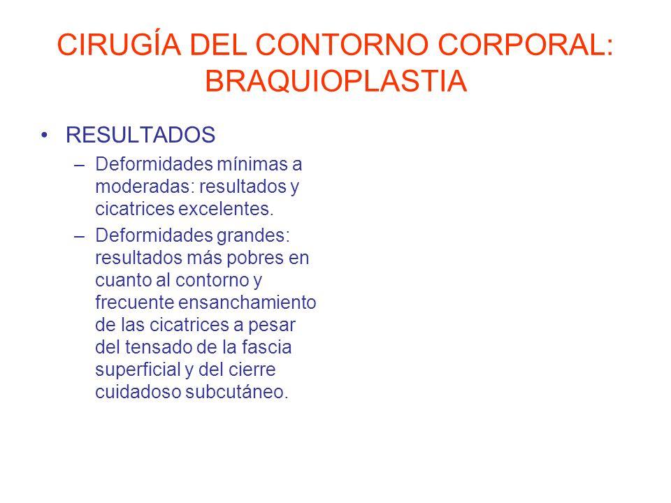 CIRUGÍA DEL CONTORNO CORPORAL: BRAQUIOPLASTIA