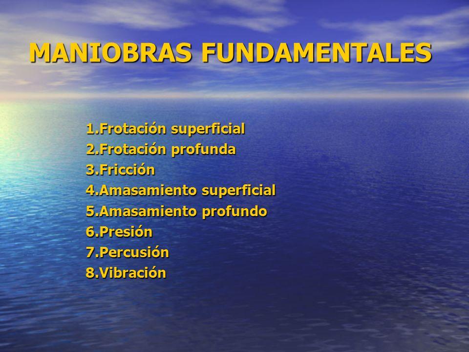 MANIOBRAS FUNDAMENTALES