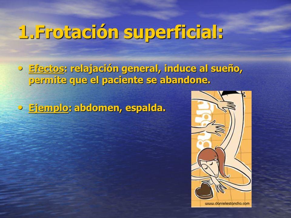 1.Frotación superficial: