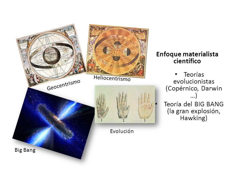 Enfoque materialista científico