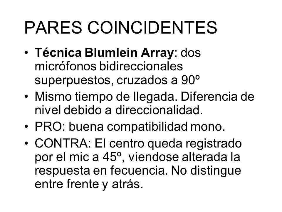PARES COINCIDENTES Técnica Blumlein Array: dos micrófonos bidireccionales superpuestos, cruzados a 90º.