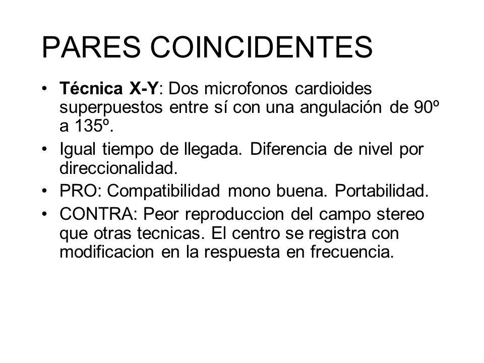 PARES COINCIDENTES Técnica X-Y: Dos microfonos cardioides superpuestos entre sí con una angulación de 90º a 135º.