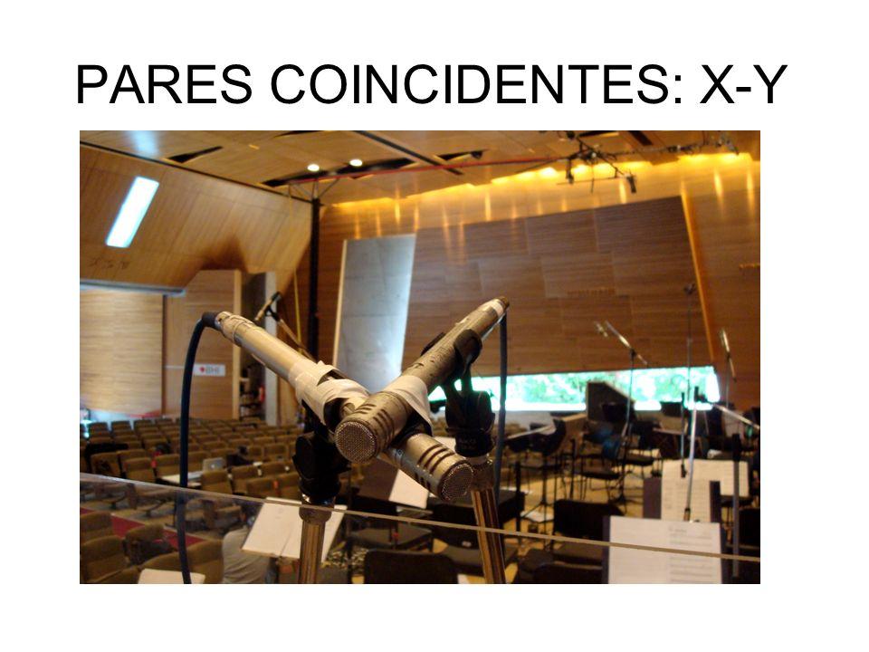 PARES COINCIDENTES: X-Y