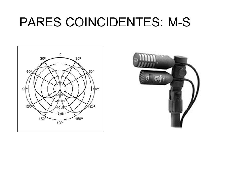 PARES COINCIDENTES: M-S