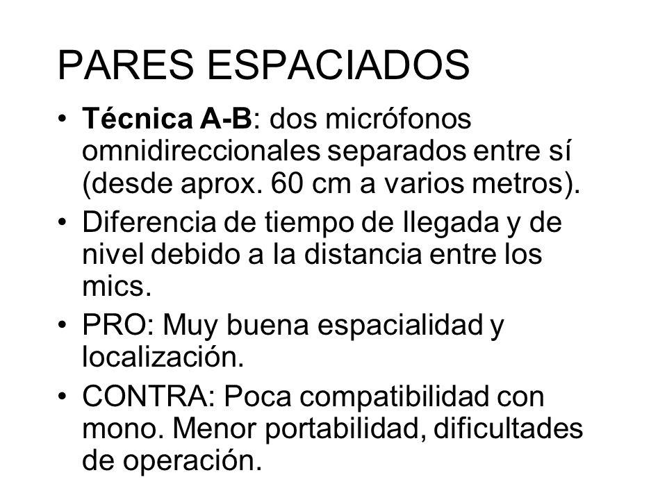 PARES ESPACIADOS Técnica A-B: dos micrófonos omnidireccionales separados entre sí (desde aprox. 60 cm a varios metros).