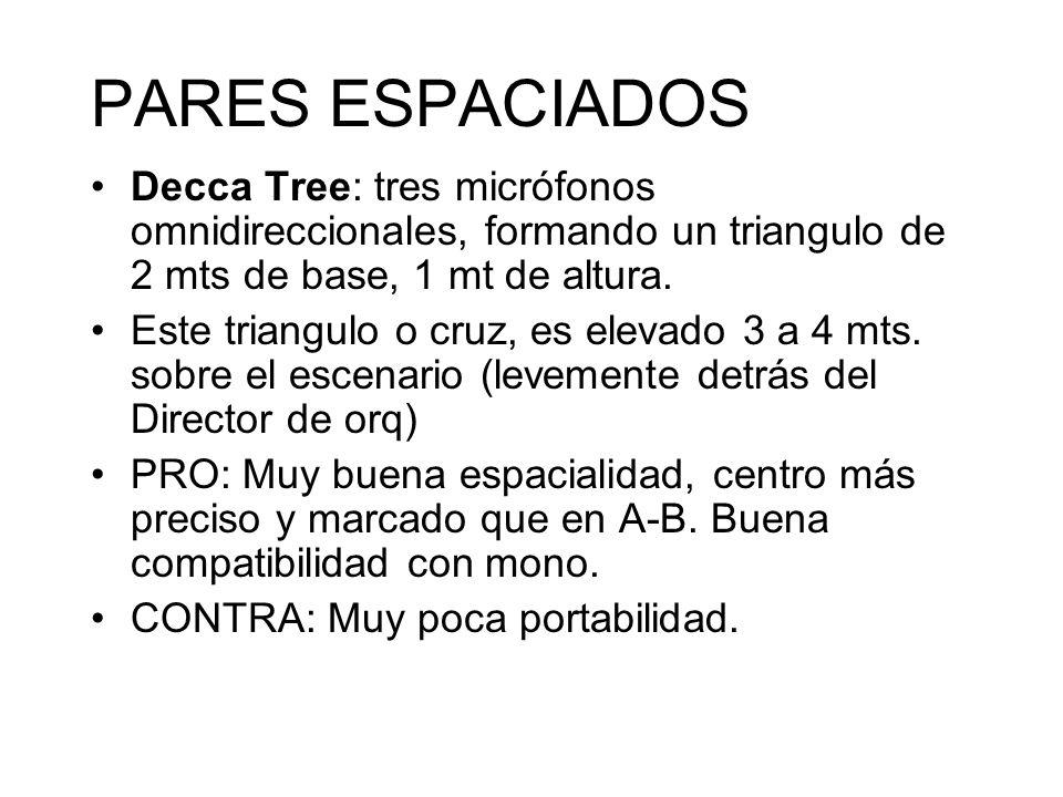PARES ESPACIADOS Decca Tree: tres micrófonos omnidireccionales, formando un triangulo de 2 mts de base, 1 mt de altura.