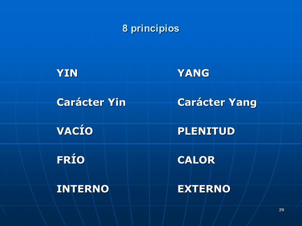 8 principios YIN YANG. Carácter Yin Carácter Yang.