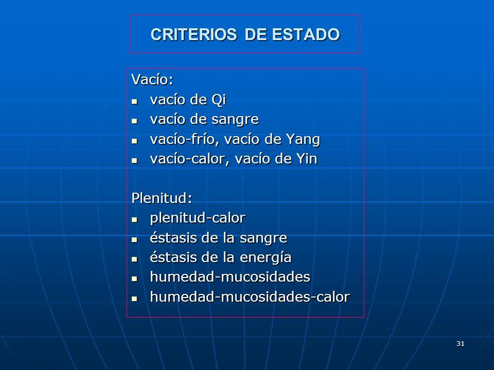 CRITERIOS DE ESTADO Vacío: vacío de Qi vacío de sangre