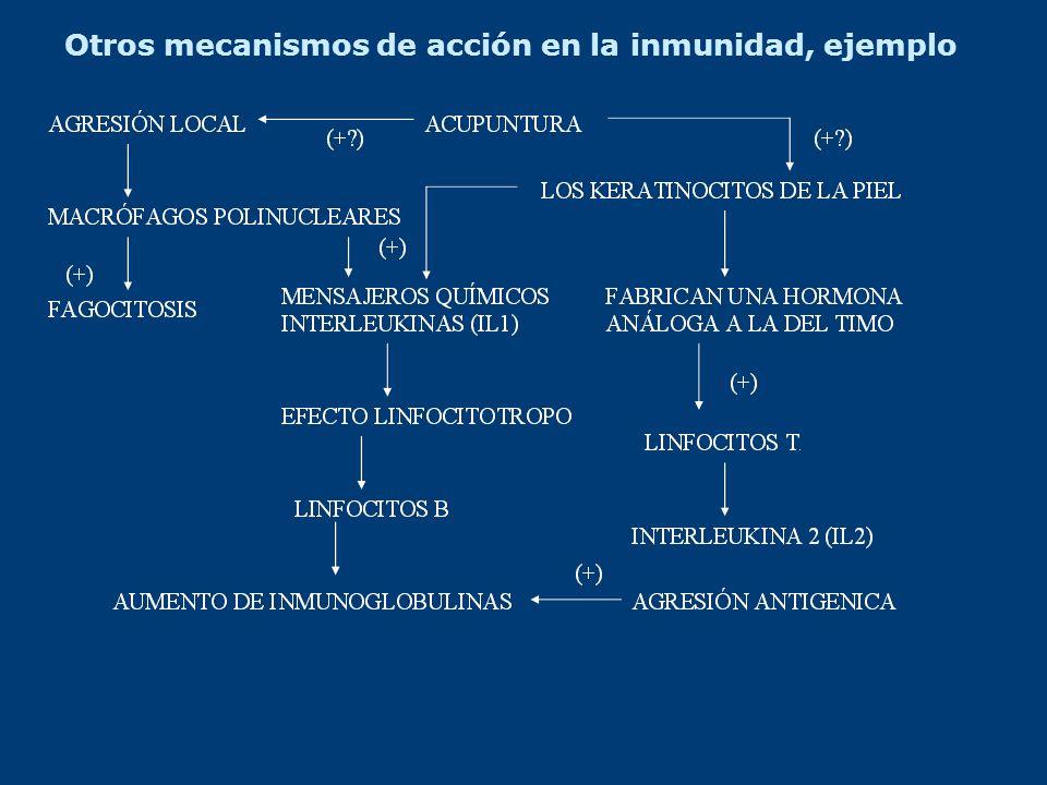 Otros mecanismos de acción en la inmunidad, ejemplo