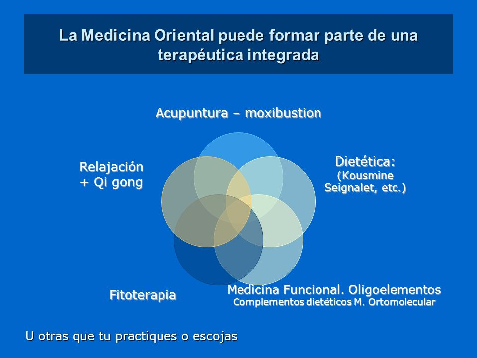 La Medicina Oriental puede formar parte de una terapéutica integrada
