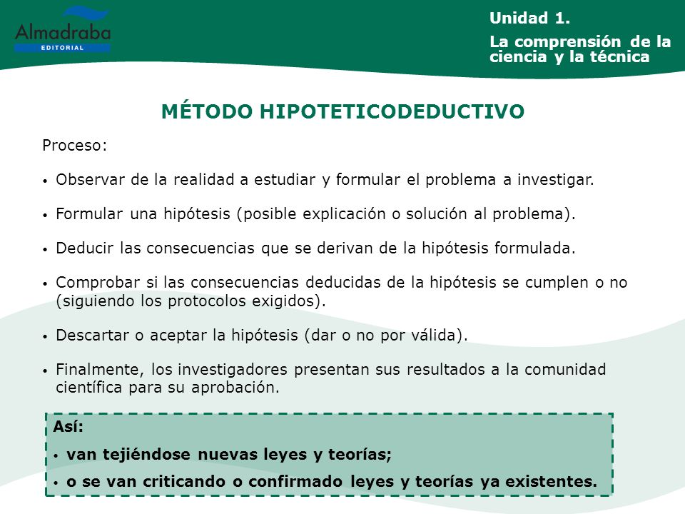 MÉTODO HIPOTETICODEDUCTIVO