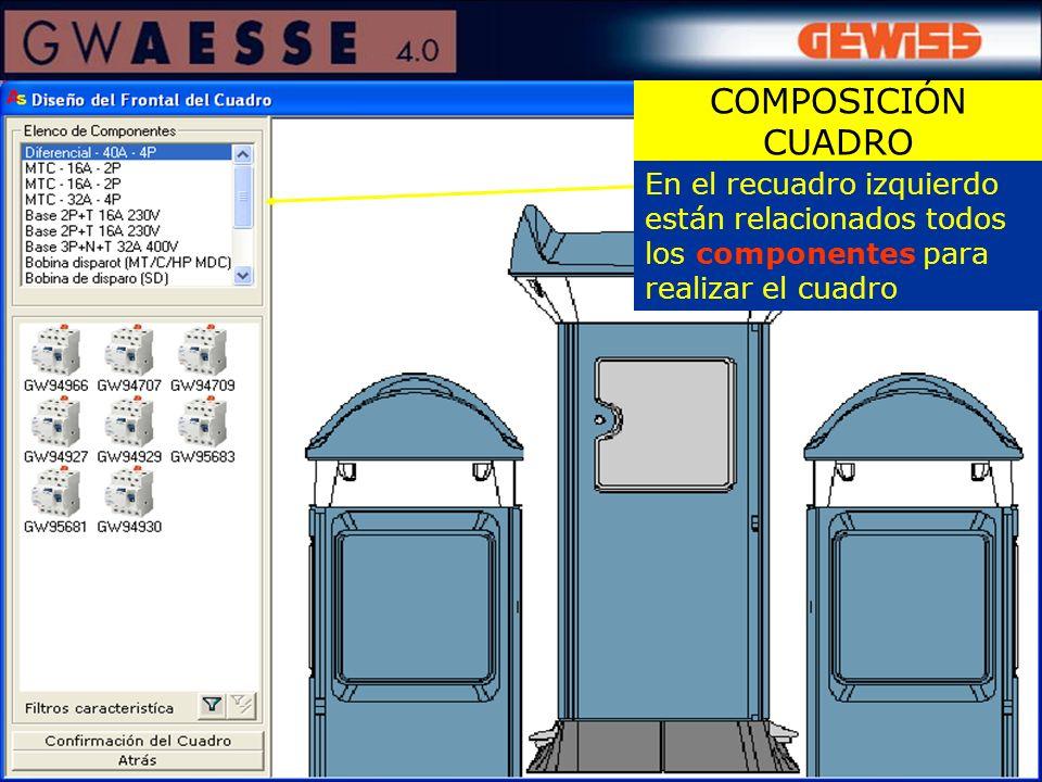 COMPOSICIÓN CUADRO En el recuadro izquierdo están relacionados todos los componentes para realizar el cuadro.