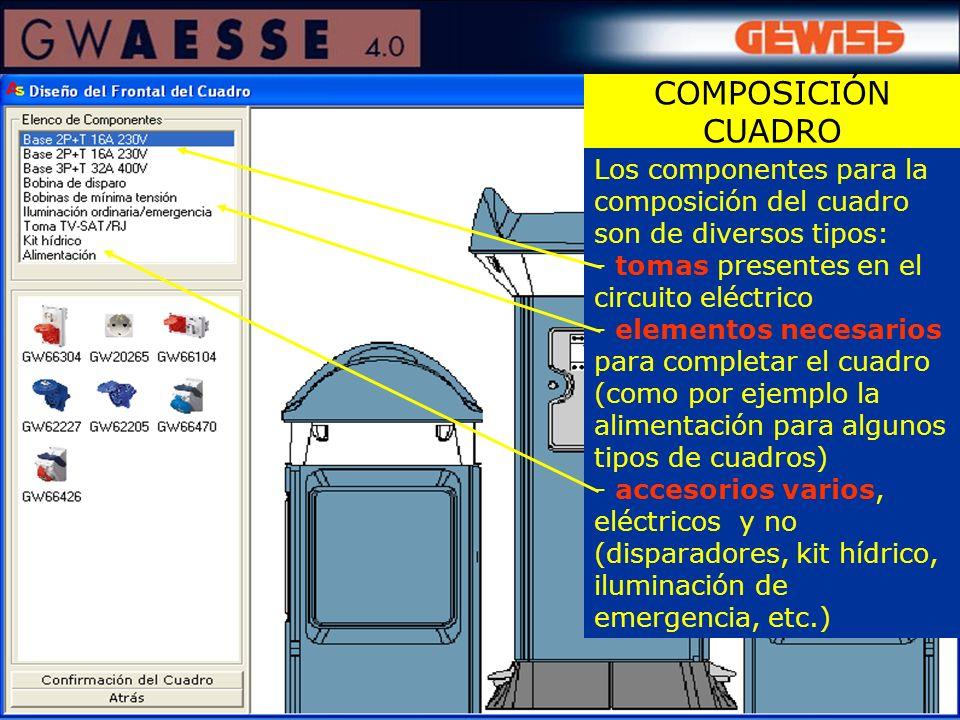 COMPOSICIÓN CUADRO Los componentes para la composición del cuadro son de diversos tipos: - tomas presentes en el circuito eléctrico.