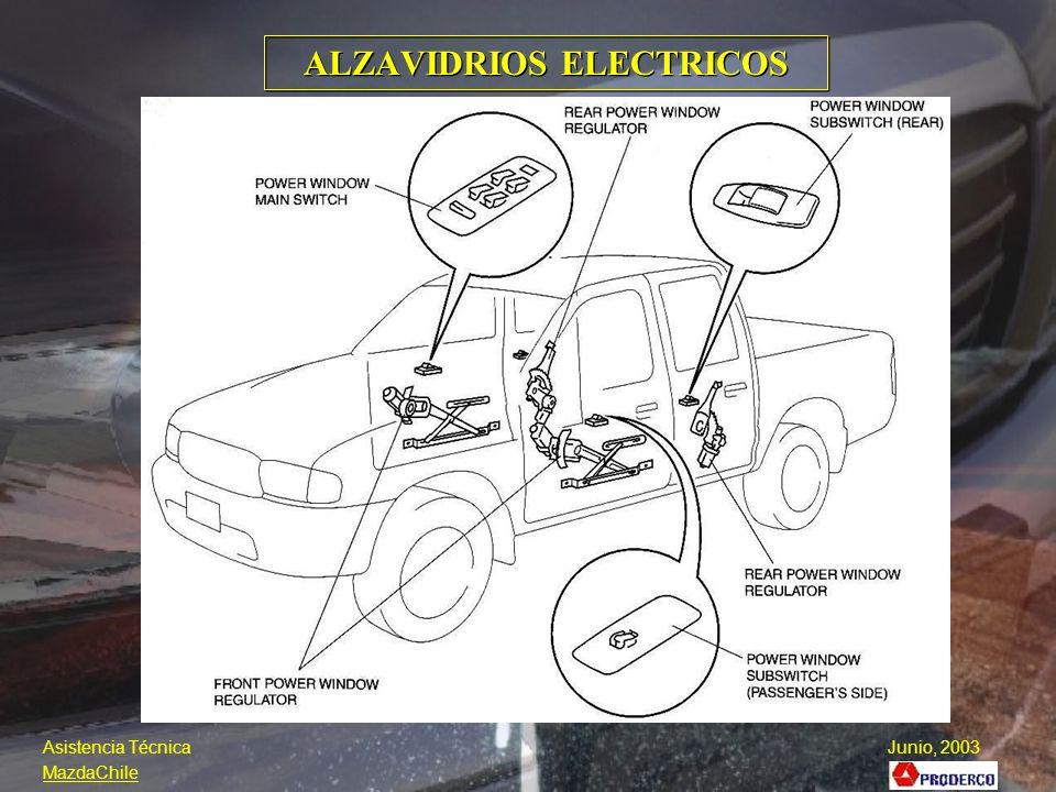 ALZAVIDRIOS ELECTRICOS