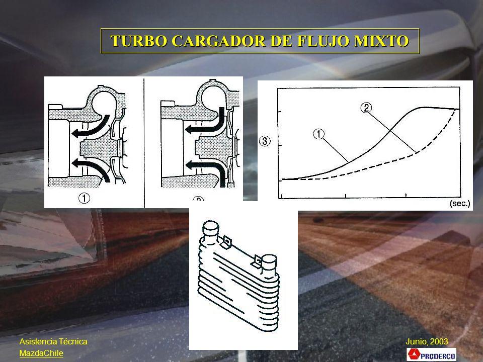 TURBO CARGADOR DE FLUJO MIXTO TURBO CARGADOR Y ENFRIADOR DE AIRE