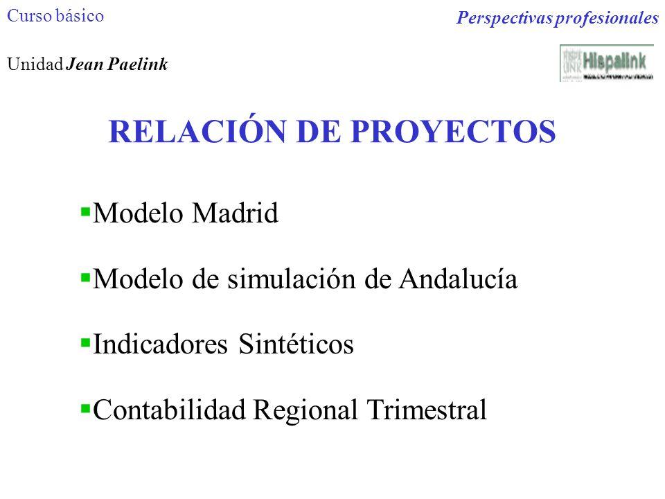 RELACIÓN DE PROYECTOS Modelo Madrid Modelo de simulación de Andalucía