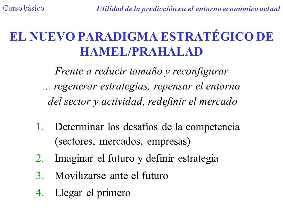 EL NUEVO PARADIGMA ESTRATÉGICO DE HAMEL/PRAHALAD