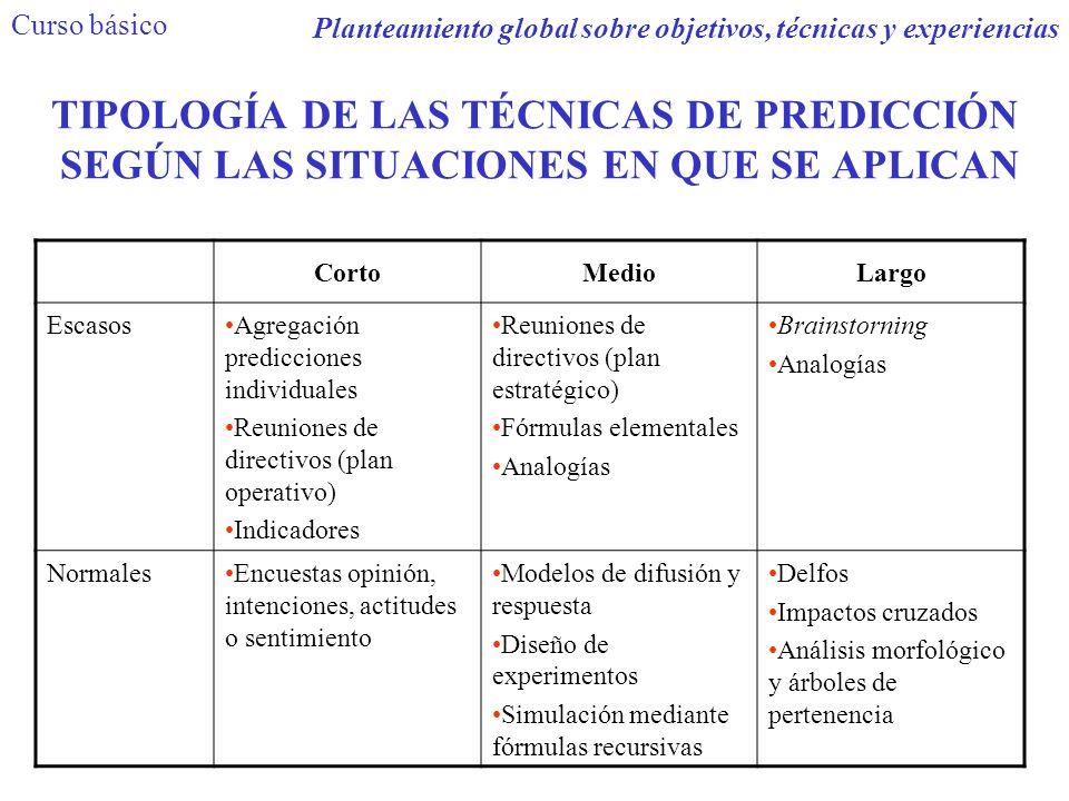 Curso básico Planteamiento global sobre objetivos, técnicas y experiencias.