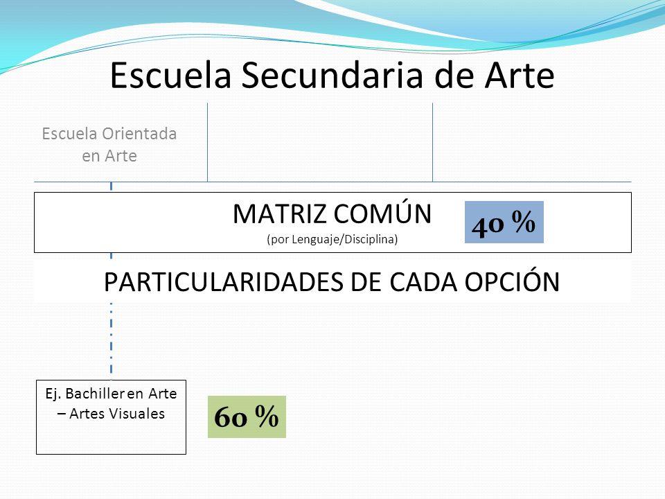 Escuela Secundaria de Arte
