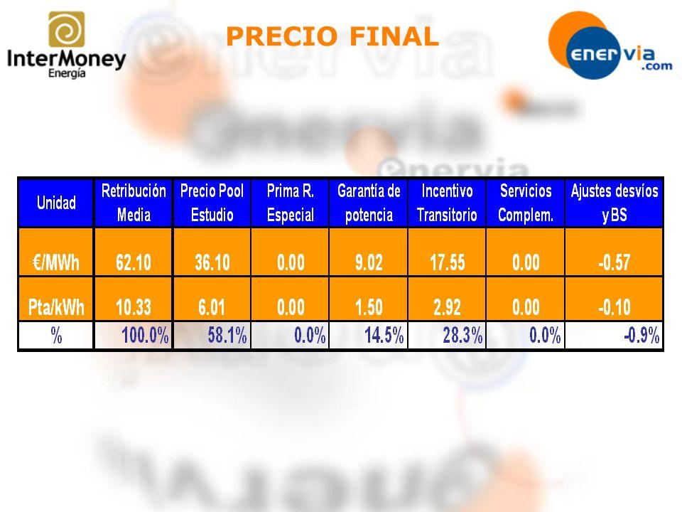 PRECIO FINAL