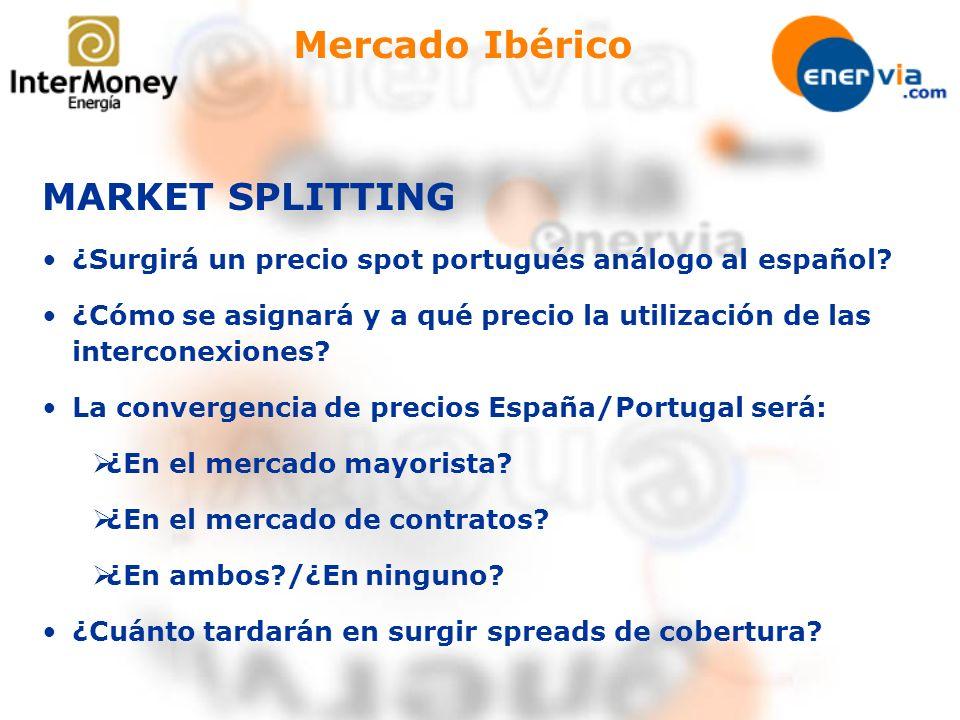 Mercado Ibérico MARKET SPLITTING
