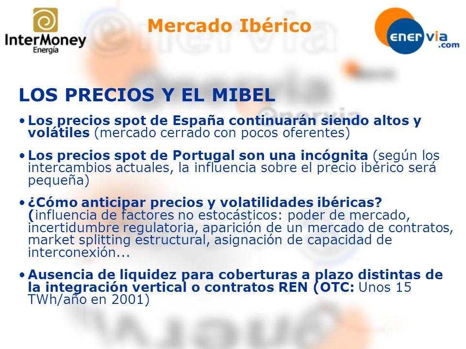 Mercado Ibérico LOS PRECIOS Y EL MIBEL