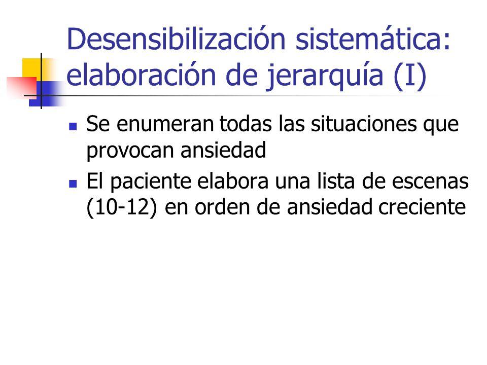 Desensibilización sistemática: elaboración de jerarquía (I)