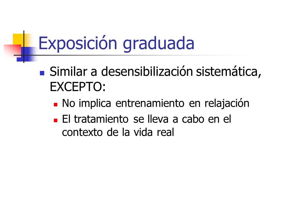 Exposición graduada Similar a desensibilización sistemática, EXCEPTO: