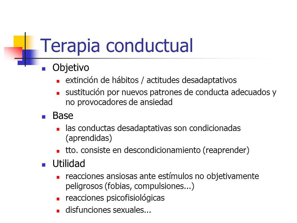 Terapia conductual Objetivo Base Utilidad