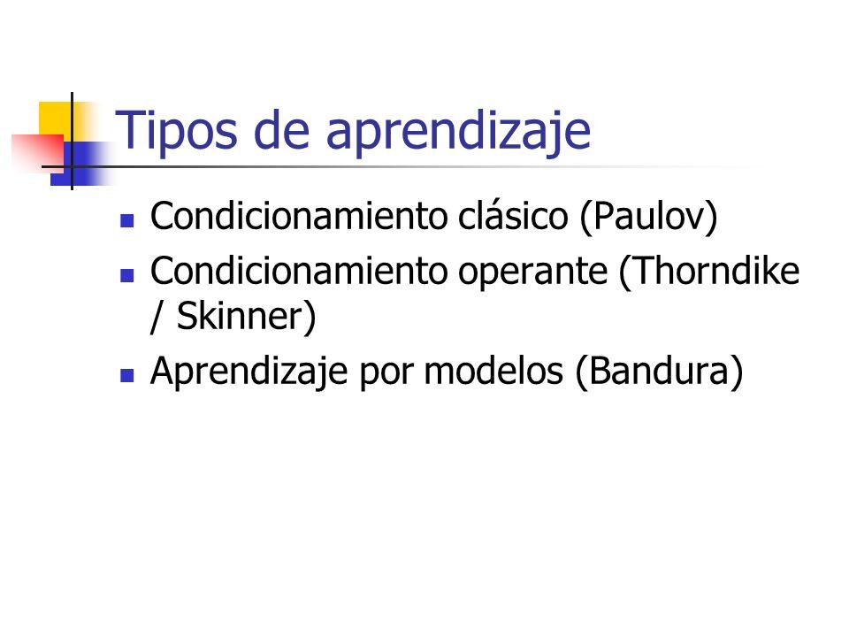 Tipos de aprendizaje Condicionamiento clásico (Paulov)