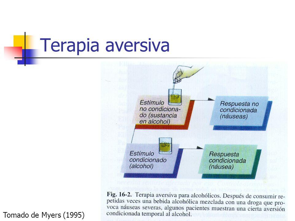Terapia aversiva Tomado de Myers (1995)