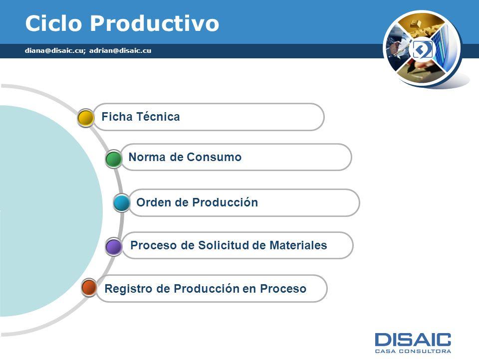 Ciclo Productivo Ficha Técnica Norma de Consumo Orden de Producción