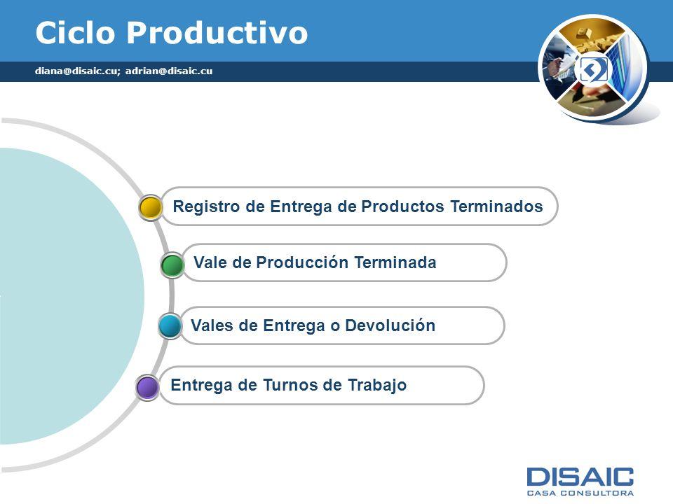 Ciclo Productivo Registro de Entrega de Productos Terminados