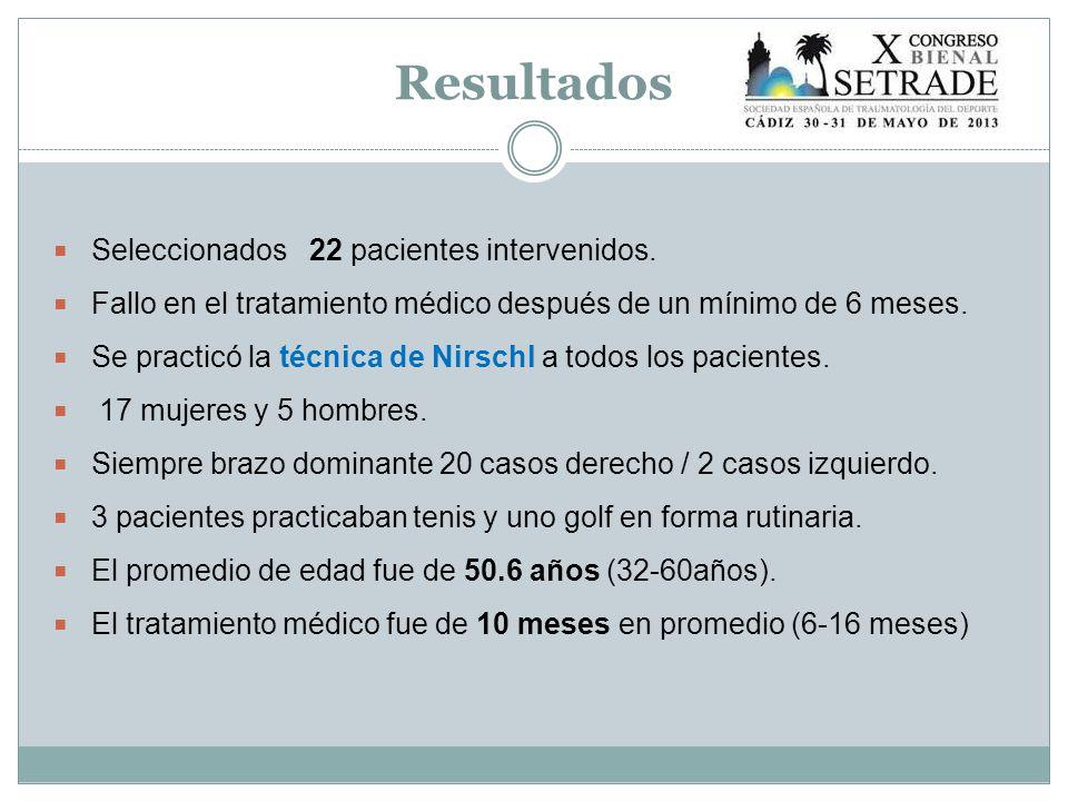 Resultados Seleccionados 22 pacientes intervenidos.