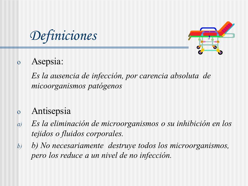 Definiciones Asepsia: