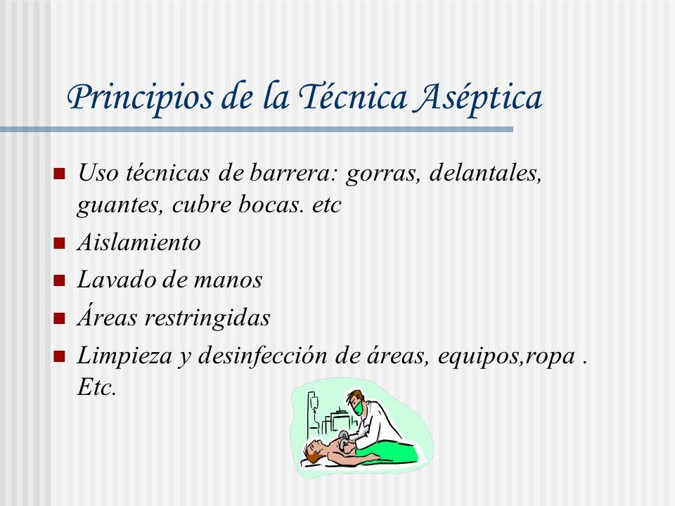 Principios de la Técnica Aséptica