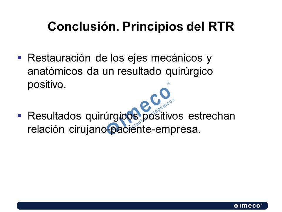 Conclusión. Principios del RTR