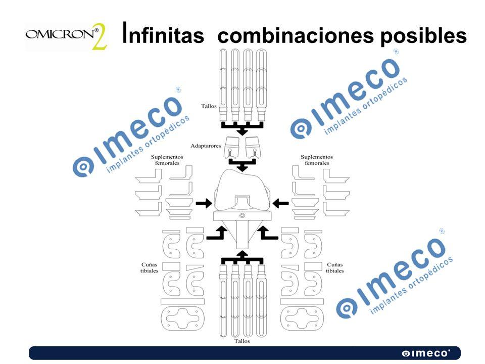 Infinitas combinaciones posibles