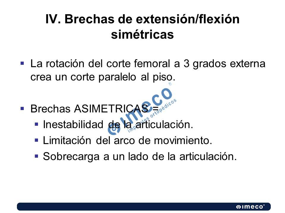 IV. Brechas de extensión/flexión simétricas